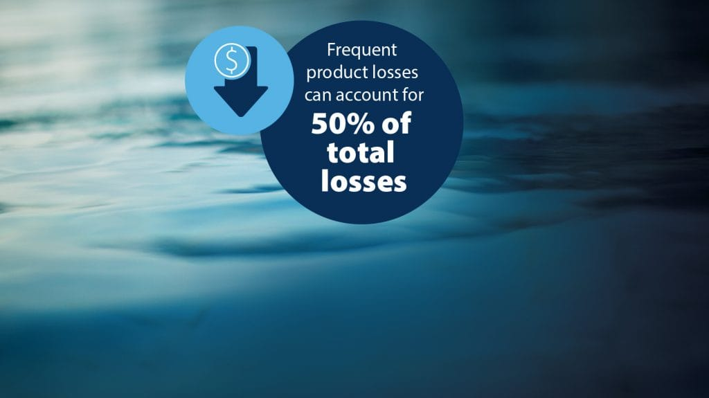 REDUCING PRODUCT LOSS TO WASTEWATER