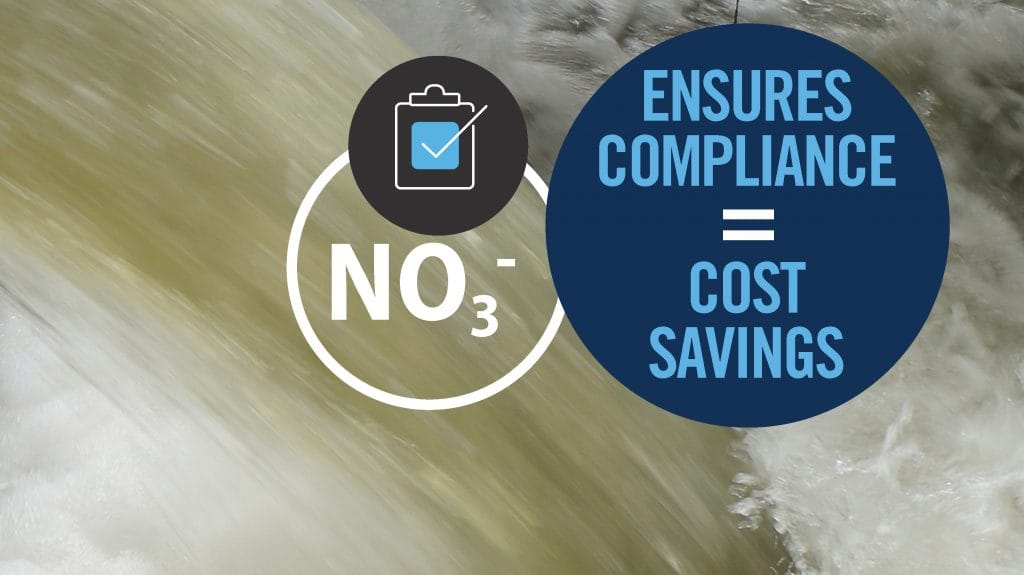 CASE STUDY: WATER SUPPLIER ENSURES COMPLIANCE FOR NITRATE
